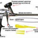 Как очистить пистолет от свежей и засохшей монтажной пены