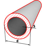 диаметр труб