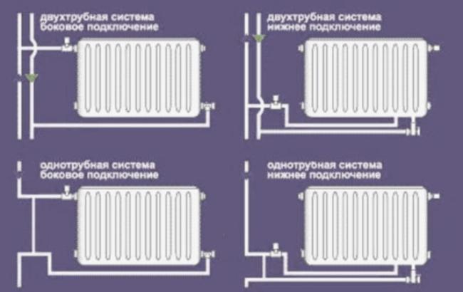 монтаж стояков отопления