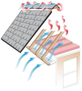 вентиляция жилых помещений