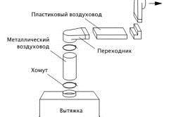 системы вентилирования
