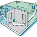 Советы по тому, как вывести вентиляцию через стену