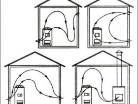 схемы вентиляционных систем