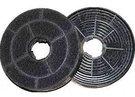 фильтры угольные