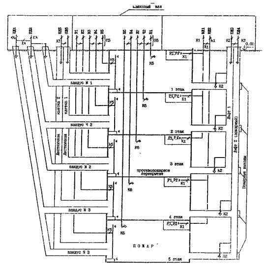 Схемы пятиэтажного дома