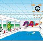 Вентиляция бассейна: параметры, особенности, принцип работы