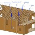 Вентиляция частного деревянного дома