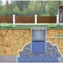 Виды выгребных ям для частного дома: плюсы и минусы