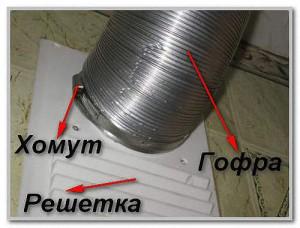Как подсоединить вытяжку к вентиляции?