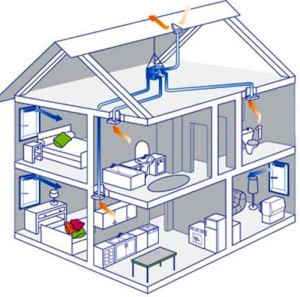 Аэродинамический расчет систем вентиляции