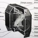 Газогенераторные печи – практично и современно!