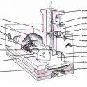 Печь с лежанкой – традиционное решение для отопления дома