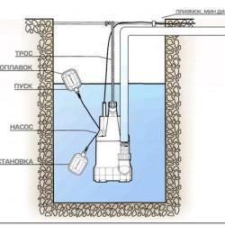 устройство дренажного насоса